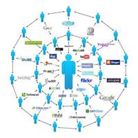 Azienda Social Network Pubblicità Facebook Canale Youtube